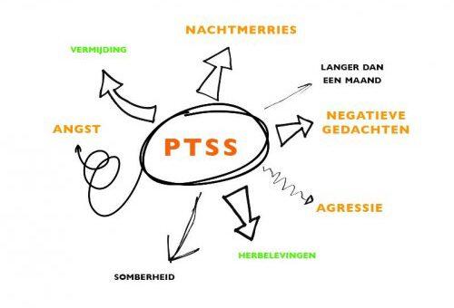 Wat zijn ptss klachten?